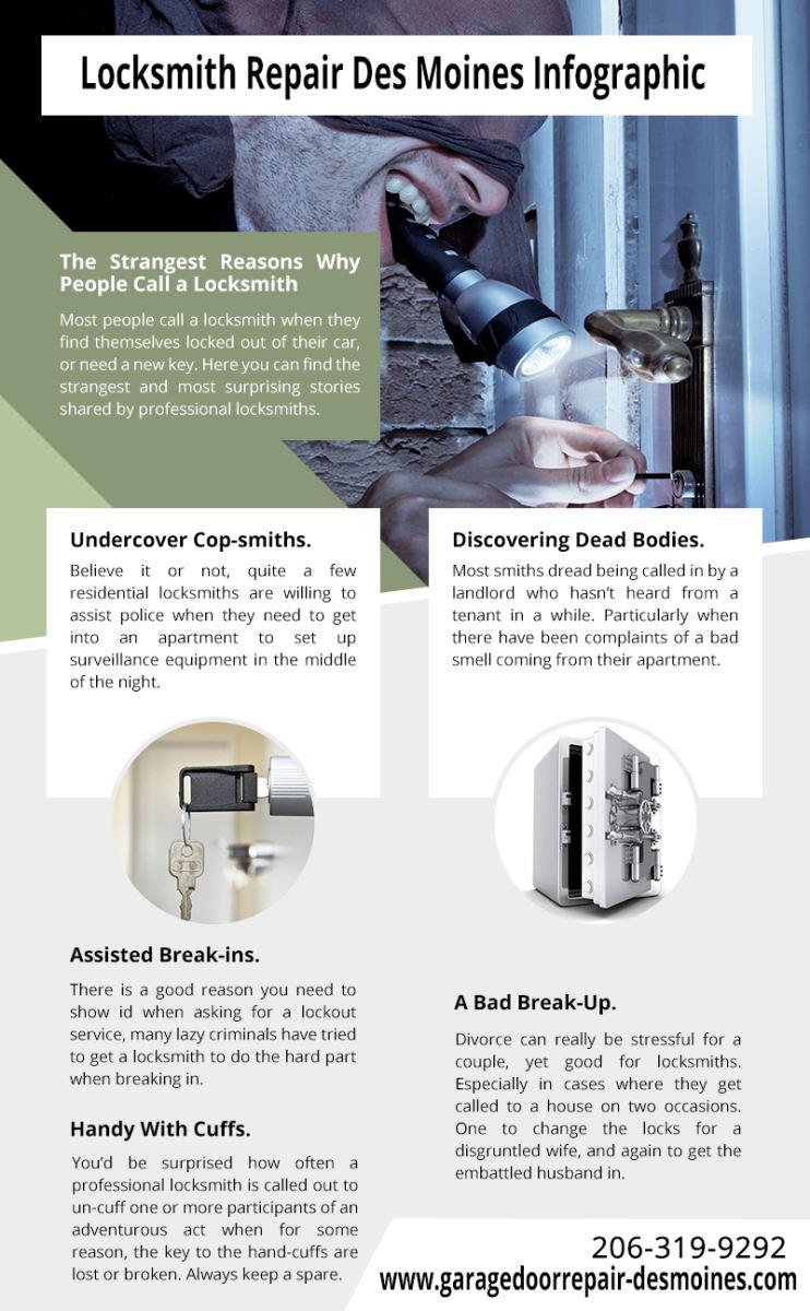 Garage Door Repair Des Moines Infographic
